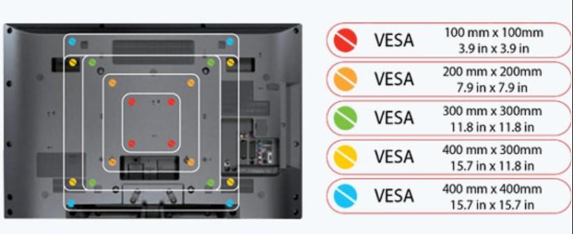 medidas sistema vesa soporte monitor dual